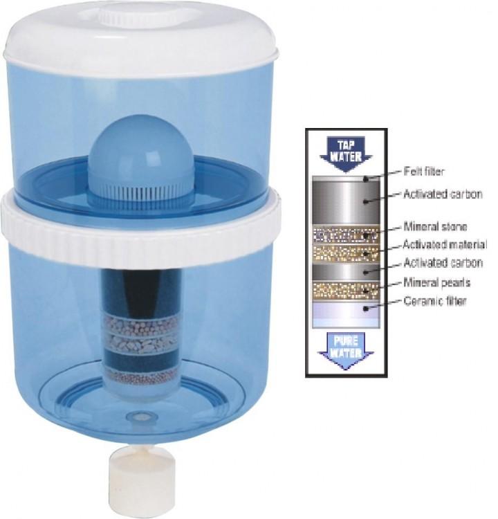 A víztisztító minden lakásban kiemelt szerepet kap